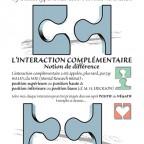 Interaction complémentaire & symétrique. Schéma de Richard Martens