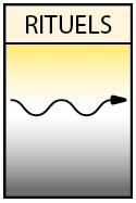 Schéma d'Analyse Transactionnelle par Richard Martens. 6 façons de passer le temps : le Rituel.