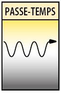 Schéma d'Analyse Transactionnelle par Richard Martens. 6 façons de passer le temps : le Passe-temps.